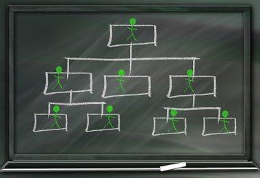 SISTEMI DI ALLERTA E ASSETTI ORGANIZZATIVI: UN ESEMPIO CONCRETO – Parte 2 di 2